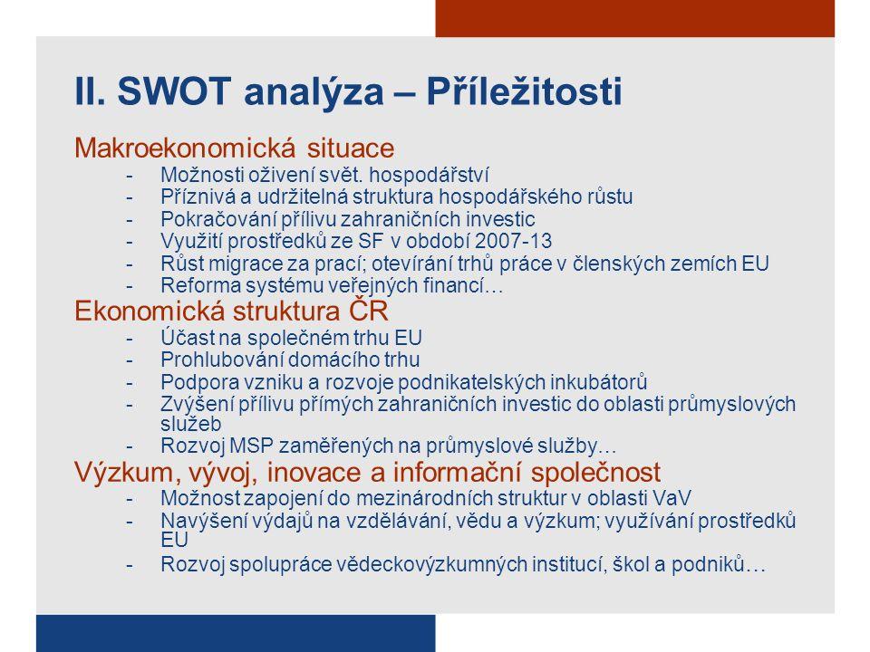 II. SWOT analýza – Příležitosti Makroekonomická situace -Možnosti oživení svět.