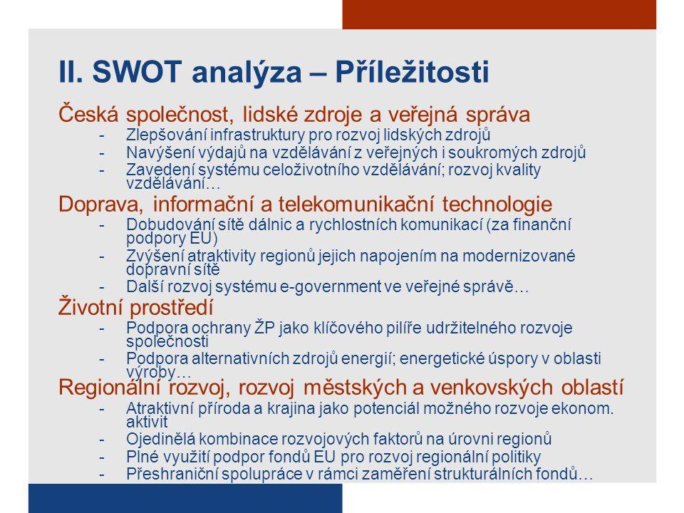 Česká společnost, lidské zdroje a veřejná správa -Zlepšování infrastruktury pro rozvoj lidských zdrojů -Navýšení výdajů na vzdělávání z veřejných i soukromých zdrojů -Zavedení systému celoživotního vzdělávání; rozvoj kvality vzdělávání… Doprava, informační a telekomunikační technologie -Dobudování sítě dálnic a rychlostních komunikací (za finanční podpory EU) -Zvýšení atraktivity regionů jejich napojením na modernizované dopravní sítě -Další rozvoj systému e-government ve veřejné správě… Životní prostředí -Podpora ochrany ŽP jako klíčového pilíře udržitelného rozvoje společnosti -Podpora alternativních zdrojů energií; energetické úspory v oblasti výroby… Regionální rozvoj, rozvoj městských a venkovských oblastí -Atraktivní příroda a krajina jako potenciál možného rozvoje ekonom.