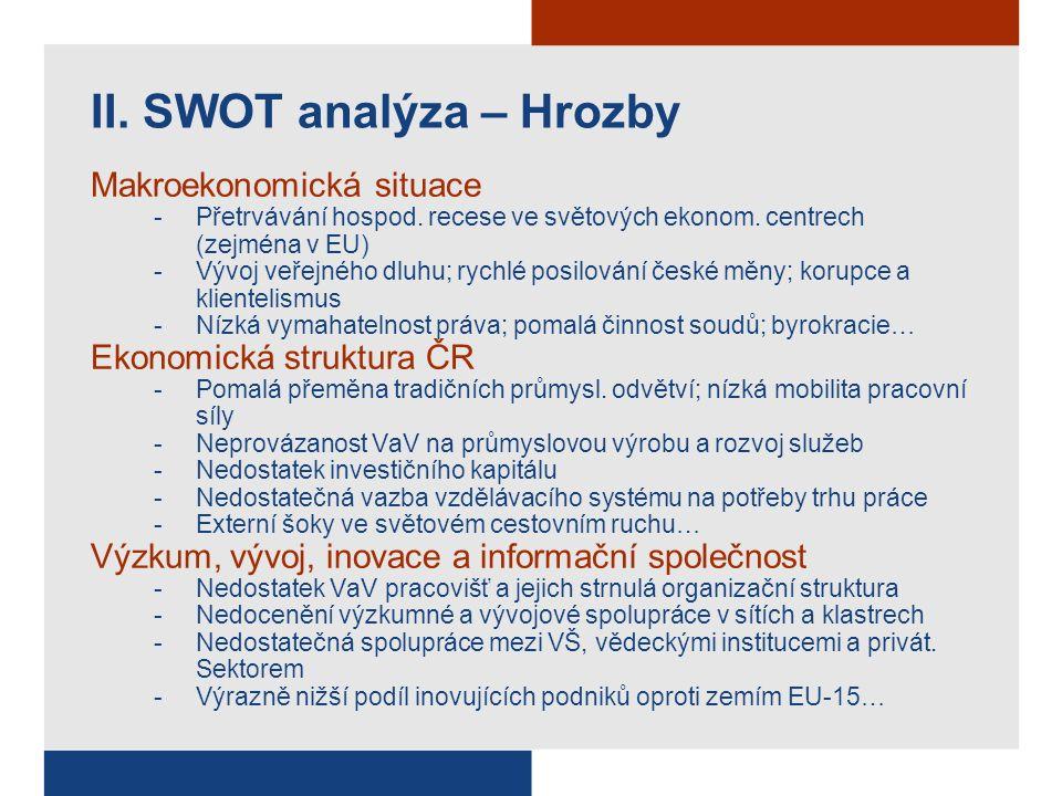 II. SWOT analýza – Hrozby Makroekonomická situace -Přetrvávání hospod.