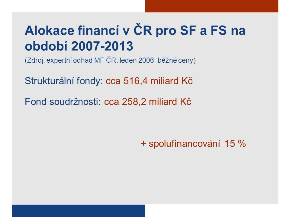 II.SWOT analýza – Hrozby Makroekonomická situace -Přetrvávání hospod.