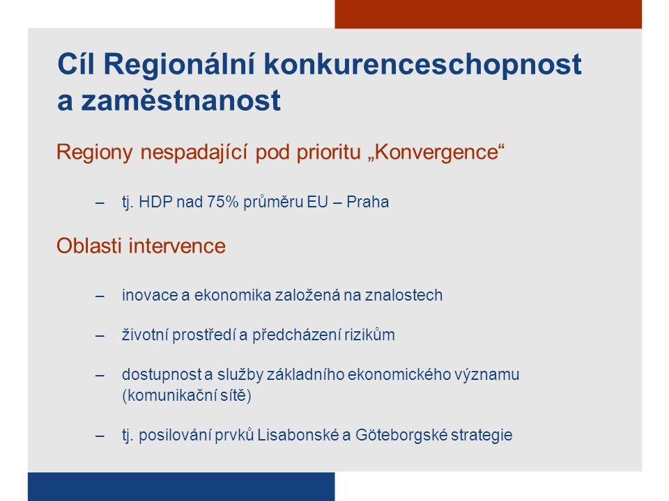 """Cíl Regionální konkurenceschopnost a zaměstnanost Regiony nespadající pod prioritu """"Konvergence –tj."""