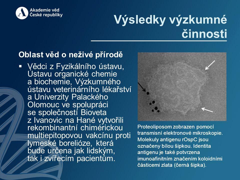 Výsledky výzkumné činnosti Oblast věd o neživé přírodě  Vědci z Fyzikálního ústavu, Ústavu organické chemie a biochemie, Výzkumného ústavu veterinárního lékařství a Univerzity Palackého Olomouc ve spolupráci se společností Bioveta z Ivanovic na Hané vytvořili rekombinantní chimérickou multiepitopovou vakcínu proti lymeské borelióze, která bude určena jak lidským, tak i zvířecím pacientům.