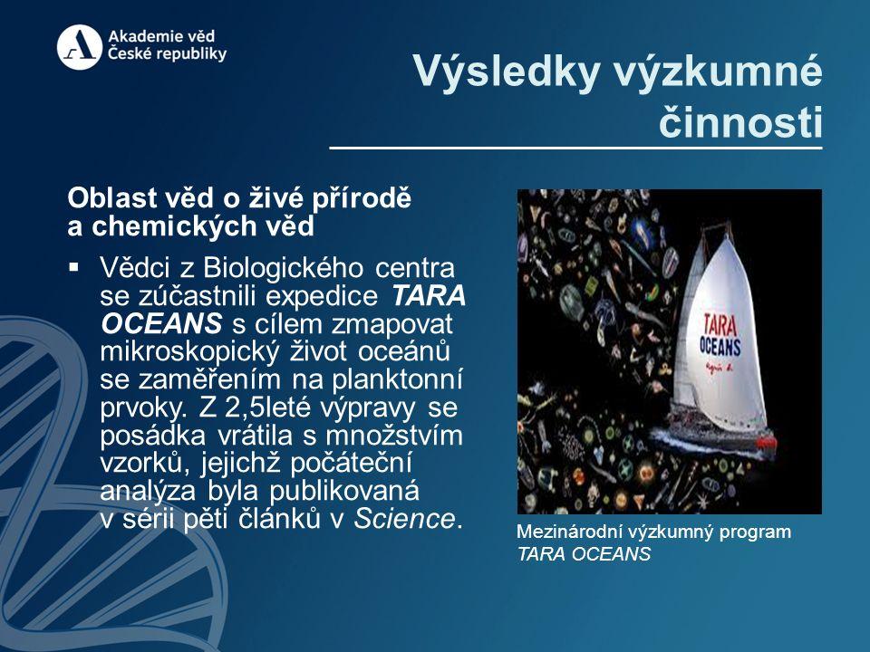 Výsledky výzkumné činnosti Oblast věd o živé přírodě a chemických věd  Vědci z Biologického centra se zúčastnili expedice TARA OCEANS s cílem zmapovat mikroskopický život oceánů se zaměřením na planktonní prvoky.