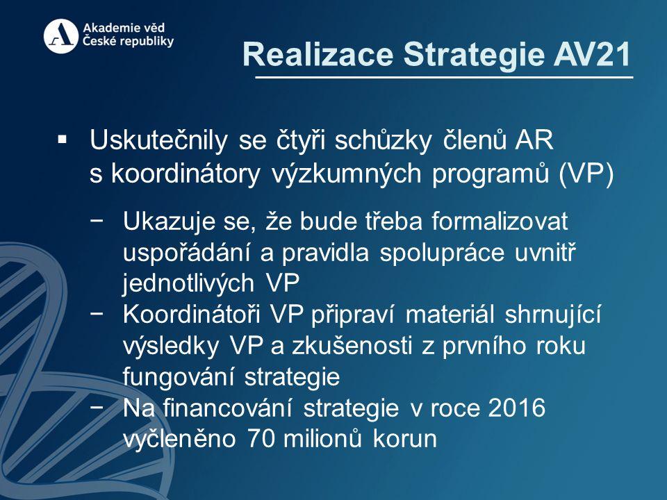Realizace Strategie AV21  Uskutečnily se čtyři schůzky členů AR s koordinátory výzkumných programů (VP) −Ukazuje se, že bude třeba formalizovat uspořádání a pravidla spolupráce uvnitř jednotlivých VP −Koordinátoři VP připraví materiál shrnující výsledky VP a zkušenosti z prvního roku fungování strategie −Na financování strategie v roce 2016 vyčleněno 70 milionů korun