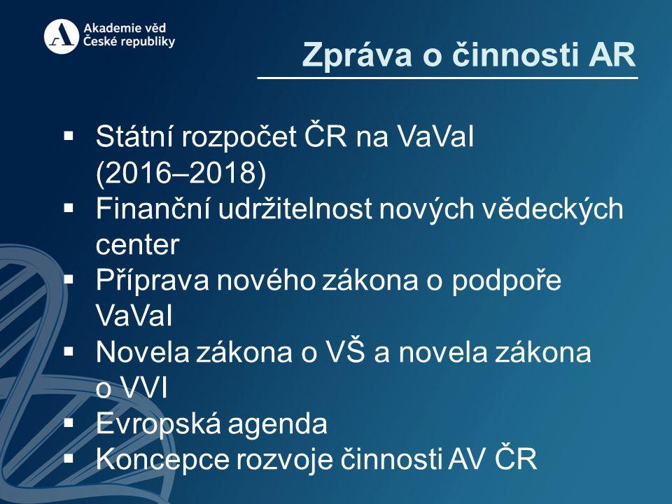 Zpráva o činnosti AR  Státní rozpočet ČR na VaVaI (2016–2018)  Finanční udržitelnost nových vědeckých center  Příprava nového zákona o podpoře VaVa