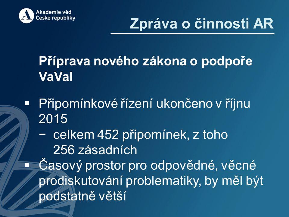 Příprava nového zákona o podpoře VaVaI  Připomínkové řízení ukončeno v říjnu 2015 −celkem 452 připomínek, z toho 256 zásadních  Časový prostor pro odpovědné, věcné prodiskutování problematiky, by měl být podstatně větší