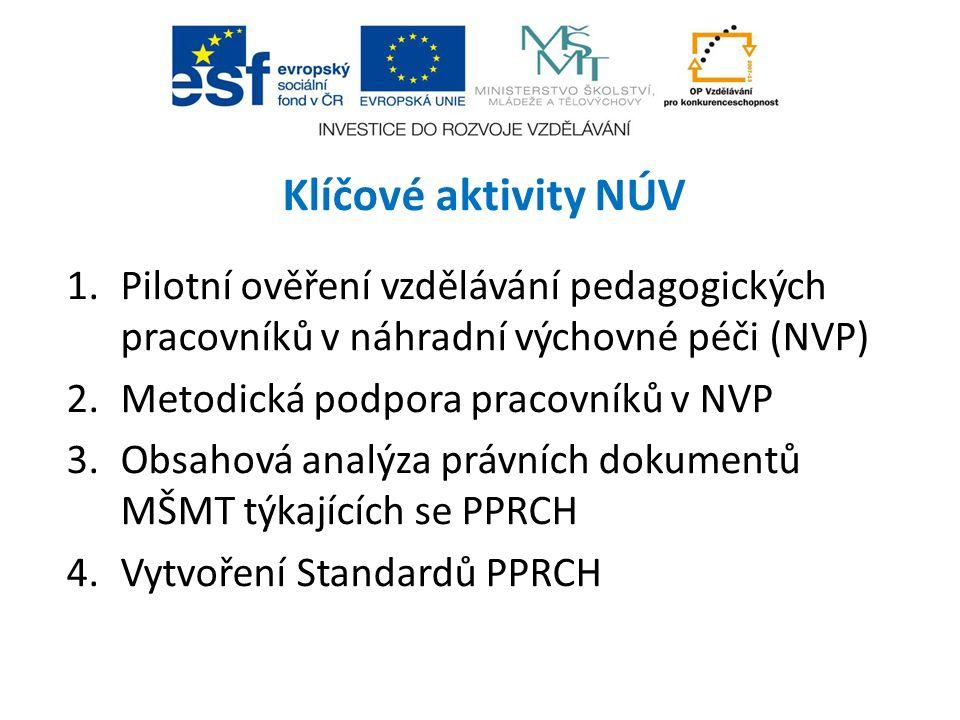 Klíčové aktivity NÚV 1.Pilotní ověření vzdělávání pedagogických pracovníků v náhradní výchovné péči (NVP) 2.Metodická podpora pracovníků v NVP 3.Obsah
