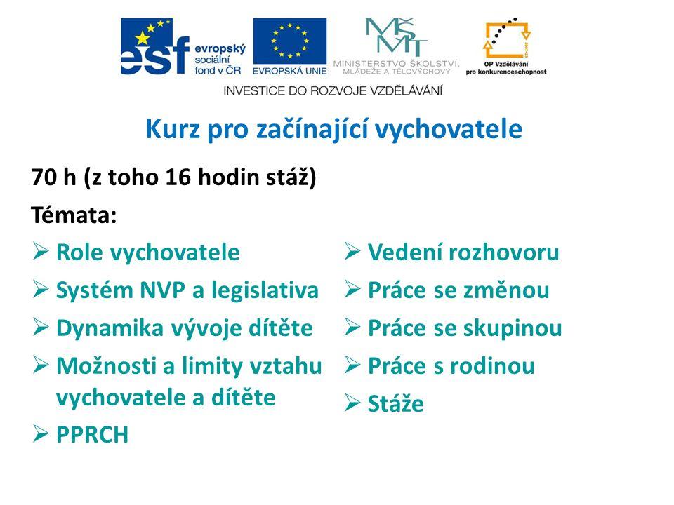 Kurz pro začínající vychovatele 70 h (z toho 16 hodin stáž) Témata:  Role vychovatele  Systém NVP a legislativa  Dynamika vývoje dítěte  Možnosti