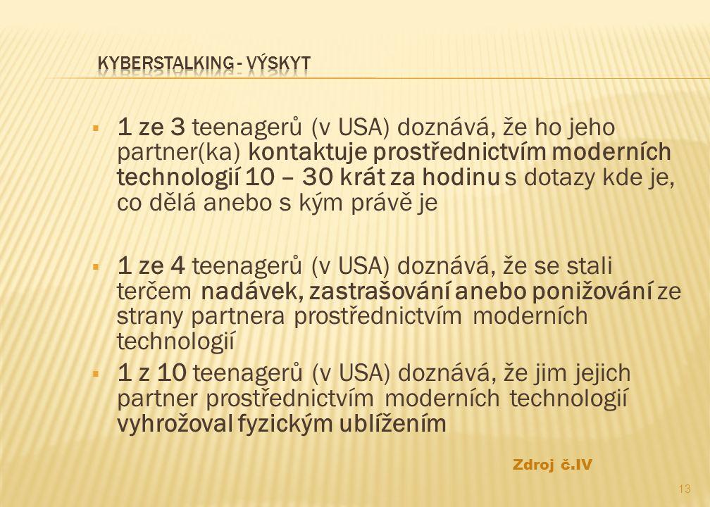  1 ze 3 teenagerů (v USA) doznává, že ho jeho partner(ka) kontaktuje prostřednictvím moderních technologií 10 – 30 krát za hodinu s dotazy kde je, co dělá anebo s kým právě je  1 ze 4 teenagerů (v USA) doznává, že se stali terčem nadávek, zastrašování anebo ponižování ze strany partnera prostřednictvím moderních technologií  1 z 10 teenagerů (v USA) doznává, že jim jejich partner prostřednictvím moderních technologií vyhrožoval fyzickým ublížením 13 Zdroj č.IV