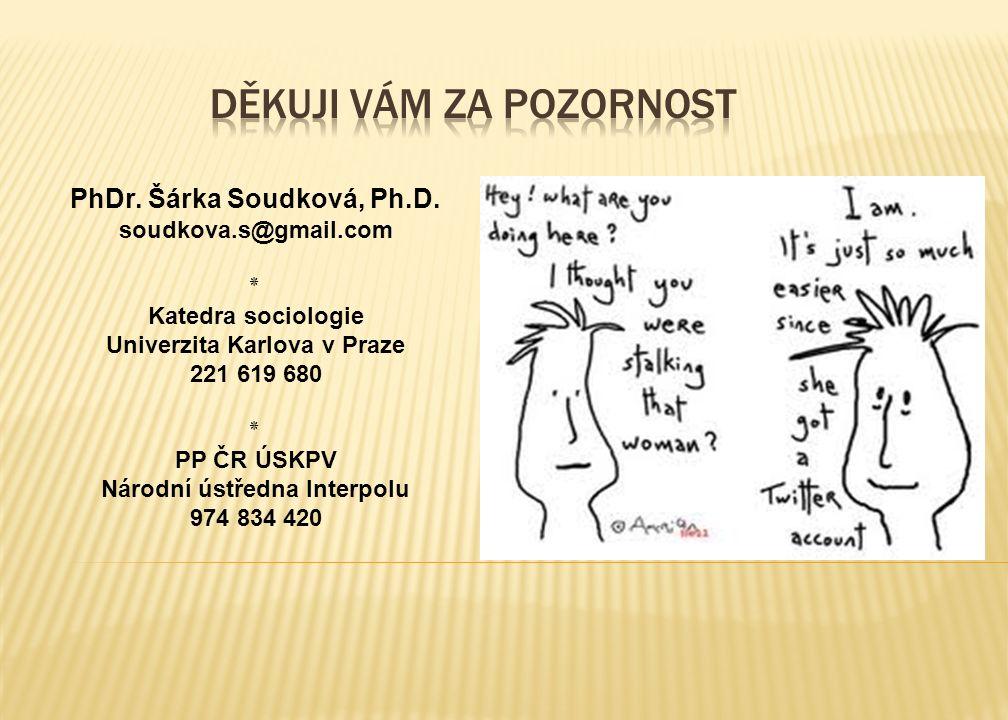 PhDr. Šárka Soudková, Ph.D.
