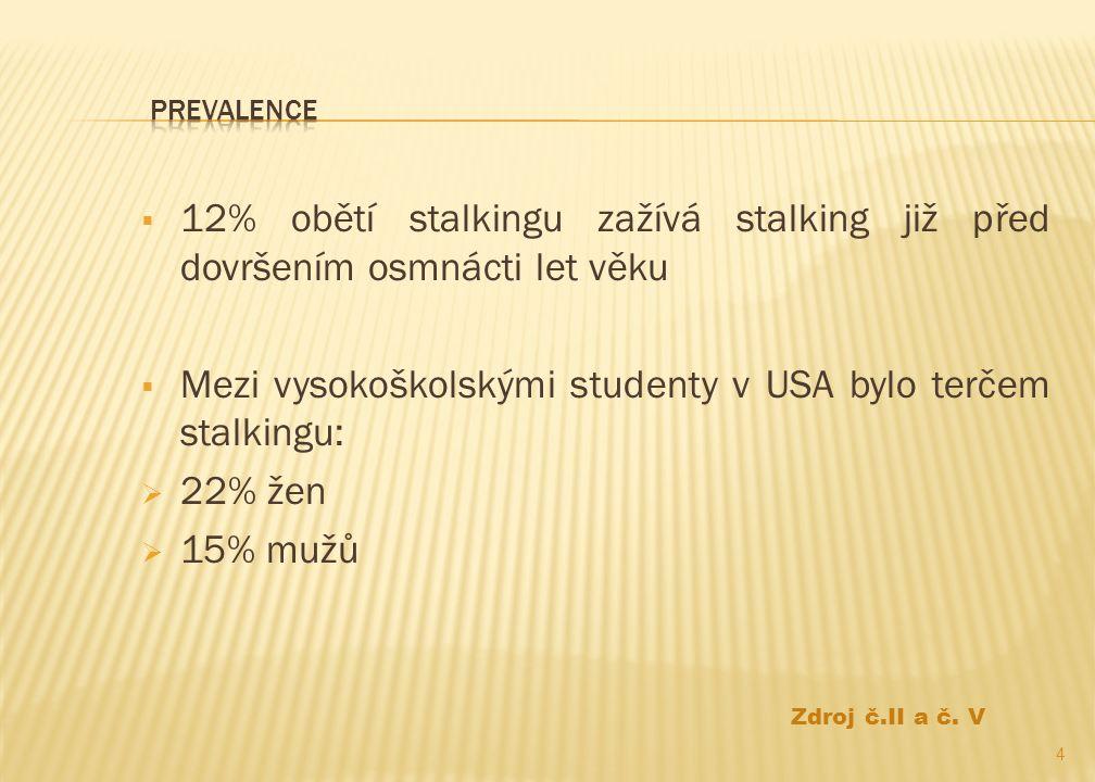  12% obětí stalkingu zažívá stalking již před dovršením osmnácti let věku  Mezi vysokoškolskými studenty v USA bylo terčem stalkingu:  22% žen  15% mužů 4 Zdroj č.II a č.