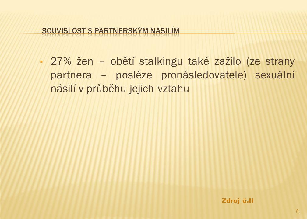  27% žen – obětí stalkingu také zažilo (ze strany partnera – posléze pronásledovatele) sexuální násilí v průběhu jejich vztahu 8 Zdroj č.II