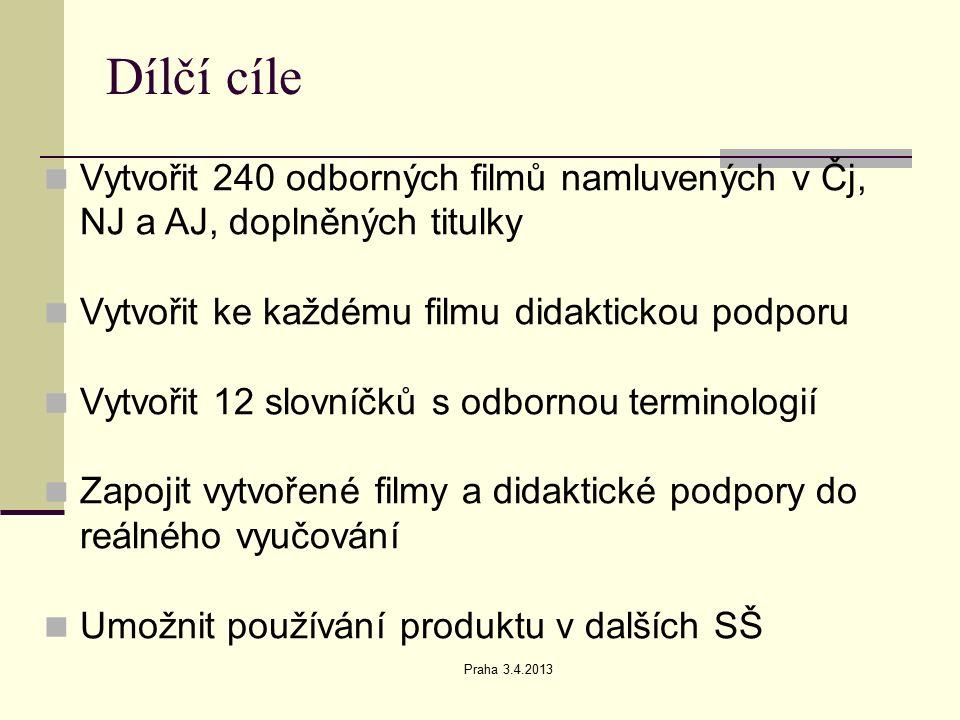 Praha 3.4.2013 Nositel projektu Střední škola obchodu a služeb Jihlava