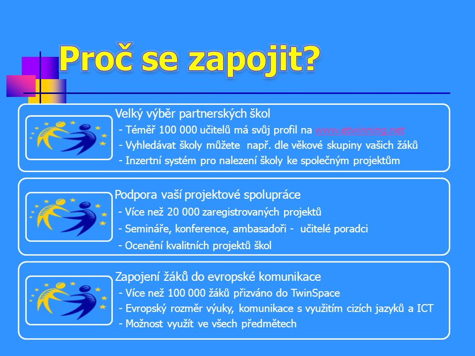 Velký výběr partnerských škol - Téměř 100 000 učitelů má svůj profil na www.etwinning.netwww.etwinning.net - Vyhledávat školy můžete např.