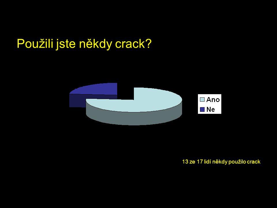 Použili jste někdy crack? 13 ze 17 lidí někdy použilo crack