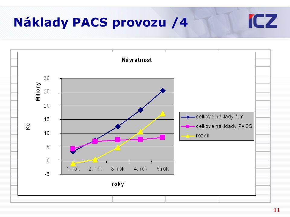11 Náklady PACS provozu /4