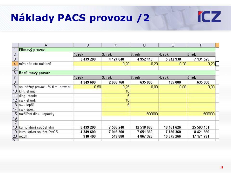 9 Náklady PACS provozu /2