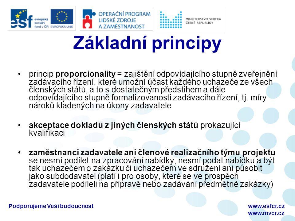 Základní principy princip proporcionality = zajištění odpovídajícího stupně zveřejnění zadávacího řízení, které umožní účast každého uchazeče ze všech členských států, a to s dostatečným předstihem a dále odpovídajícího stupně formalizovanosti zadávacího řízení, tj.
