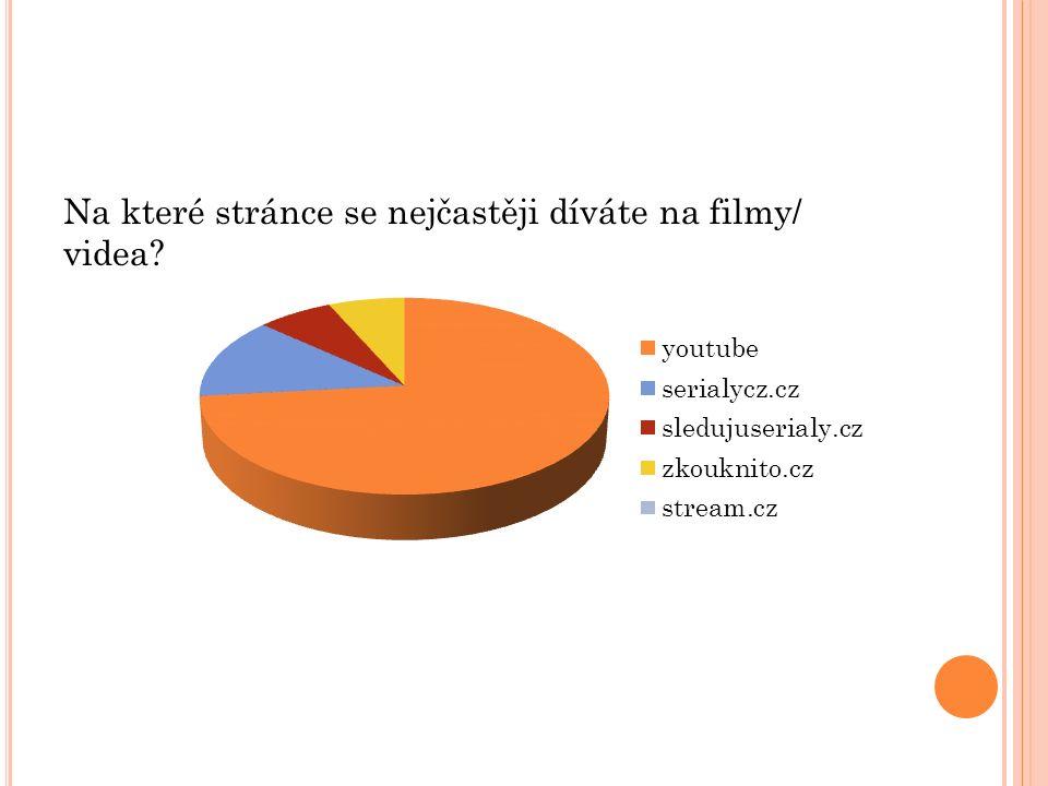 Na které stránce se nejčastěji díváte na filmy/ videa
