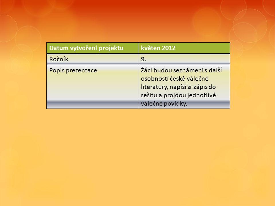 Datum vytvoření projektukvěten 2012 Ročník9.