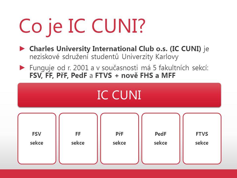 Kdo vede IC CUNI .