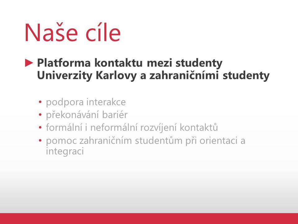 Naše cíle ► Platforma kontaktu mezi studenty Univerzity Karlovy a zahraničními studenty podpora interakce překonávání bariér formální i neformální rozvíjení kontaktů pomoc zahraničním studentům při orientaci a integraci