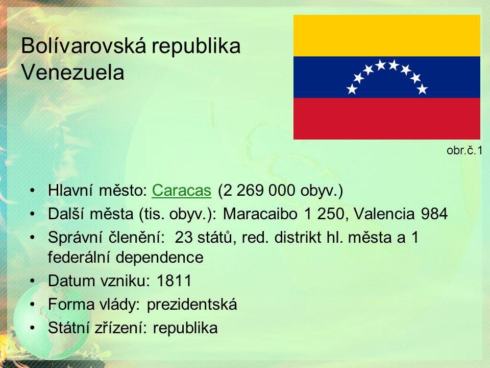 Bolívarovská republika Venezuela Hlavní město: Caracas (2 269 000 obyv.)Caracas Další města (tis.