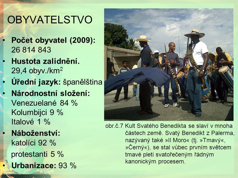 OBYVATELSTVO Počet obyvatel (2009): 26 814 843 Hustota zalidnění.