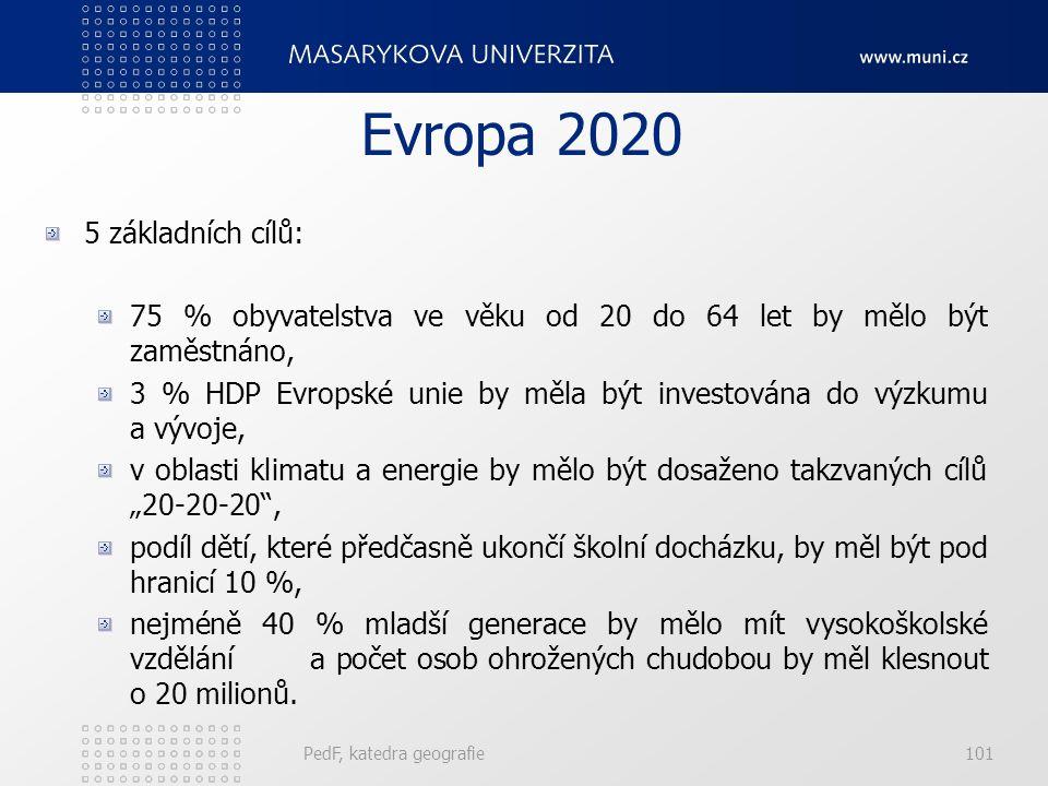 """Evropa 2020 5 základních cílů: 75 % obyvatelstva ve věku od 20 do 64 let by mělo být zaměstnáno, 3 % HDP Evropské unie by měla být investována do výzkumu a vývoje, v oblasti klimatu a energie by mělo být dosaženo takzvaných cílů """"20-20-20 , podíl dětí, které předčasně ukončí školní docházku, by měl být pod hranicí 10 %, nejméně 40 % mladší generace by mělo mít vysokoškolské vzdělání a počet osob ohrožených chudobou by měl klesnout o 20 milionů."""