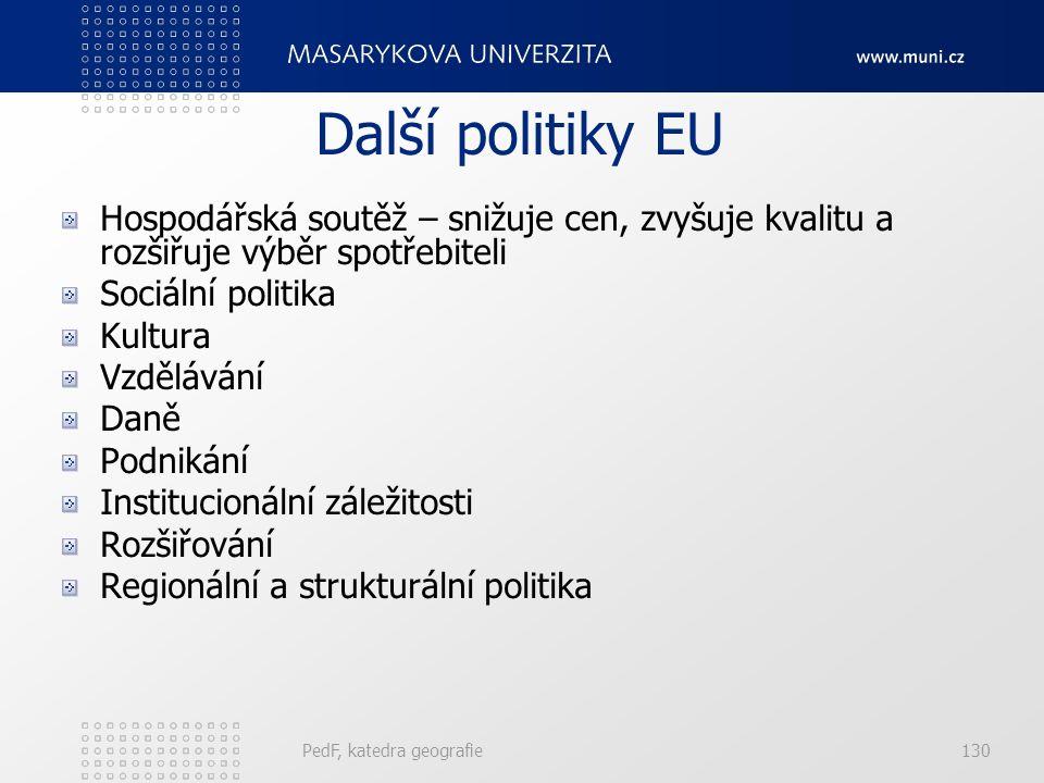 Další politiky EU Hospodářská soutěž – snižuje cen, zvyšuje kvalitu a rozšiřuje výběr spotřebiteli Sociální politika Kultura Vzdělávání Daně Podnikání Institucionální záležitosti Rozšiřování Regionální a strukturální politika PedF, katedra geografie130