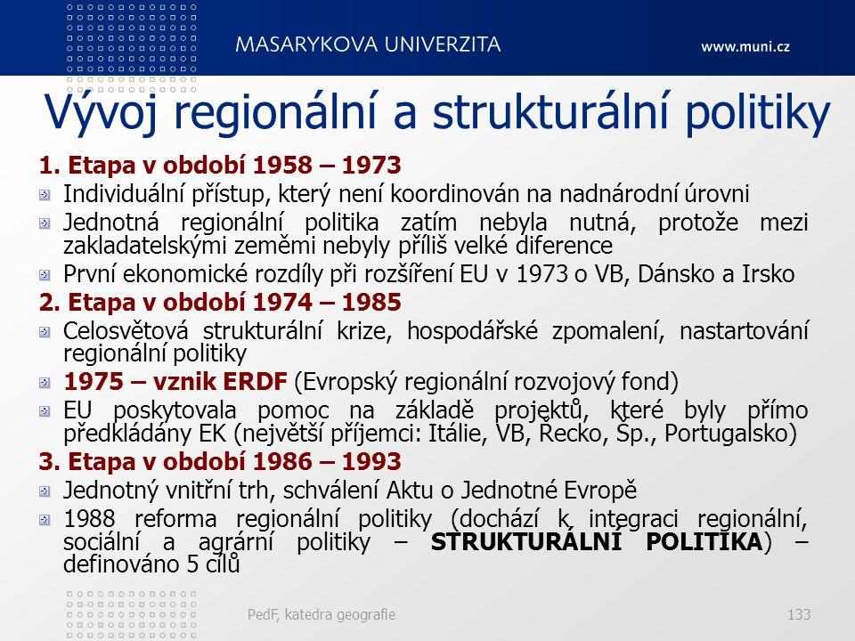 Vývoj regionální a strukturální politiky 1. Etapa v období 1958 – 1973 Individuální přístup, který není koordinován na nadnárodní úrovni Jednotná regi
