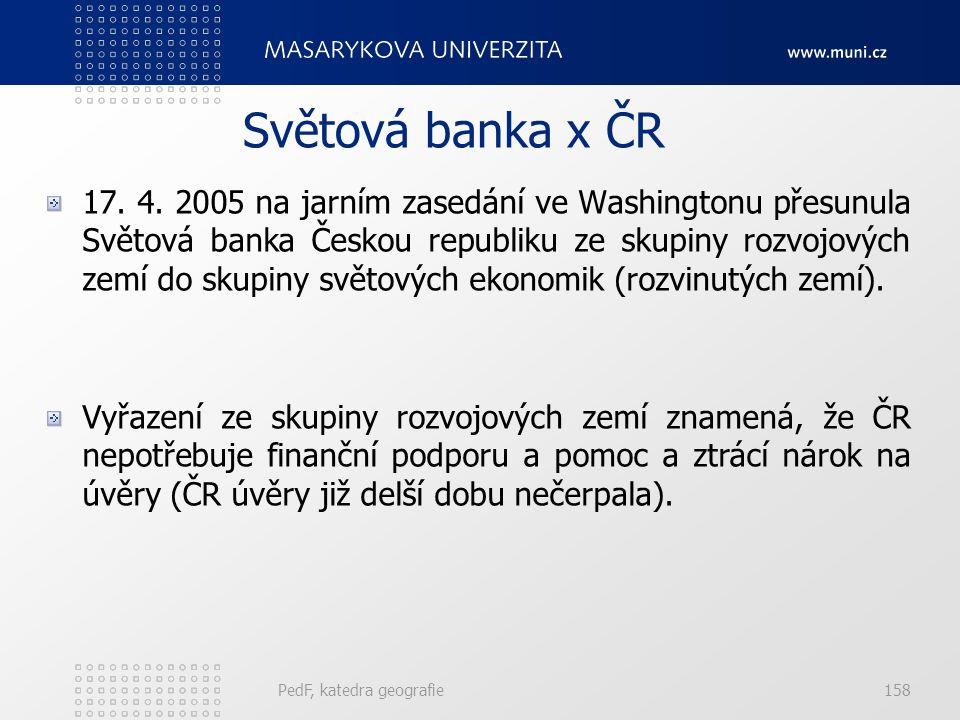 Světová banka x ČR 17. 4.