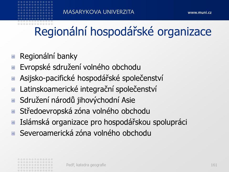 Regionální hospodářské organizace Regionální banky Evropské sdružení volného obchodu Asijsko-pacifické hospodářské společenství Latinskoamerické integ