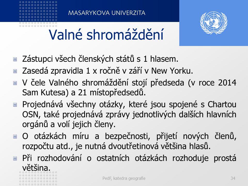 Valné shromáždění Zástupci všech členských států s 1 hlasem.