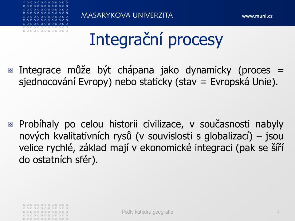 Integrační procesy Integrace může být chápana jako dynamicky (proces = sjednocování Evropy) nebo staticky (stav = Evropská Unie).
