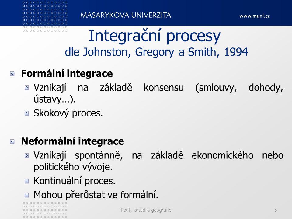 Integrační procesy dle Johnston, Gregory a Smith, 1994 Formální integrace Vznikají na základě konsensu (smlouvy, dohody, ústavy…). Skokový proces. Nef