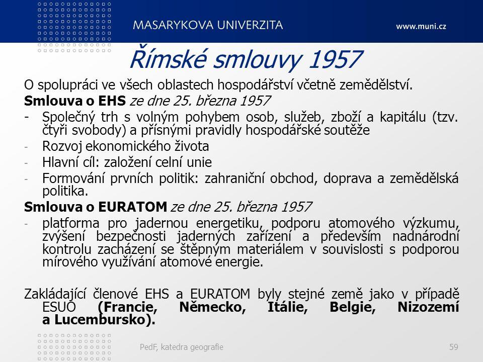Římské smlouvy 1957 O spolupráci ve všech oblastech hospodářství včetně zemědělství. Smlouva o EHS ze dne 25. března 1957 - Společný trh s volným pohy