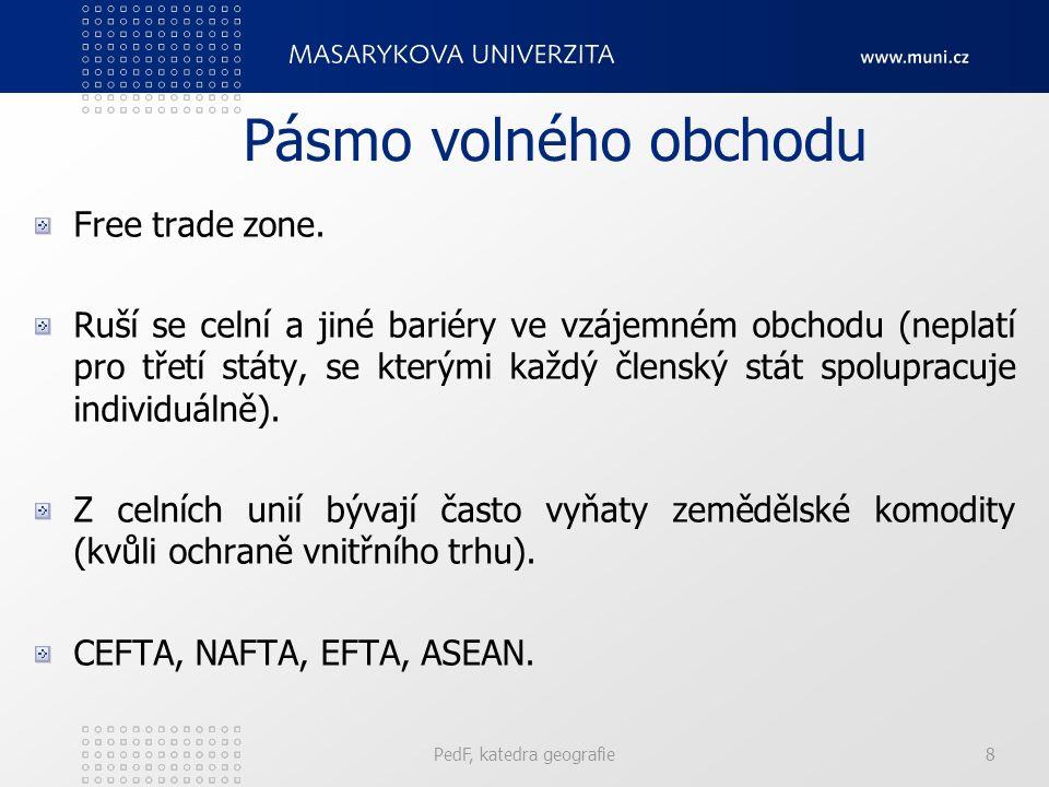 Pásmo volného obchodu Free trade zone. Ruší se celní a jiné bariéry ve vzájemném obchodu (neplatí pro třetí státy, se kterými každý členský stát spolu
