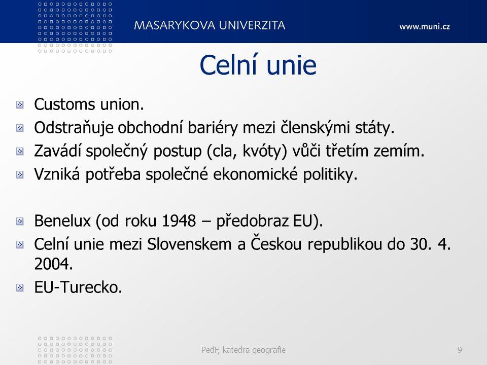 Celní unie Customs union. Odstraňuje obchodní bariéry mezi členskými státy. Zavádí společný postup (cla, kvóty) vůči třetím zemím. Vzniká potřeba spol
