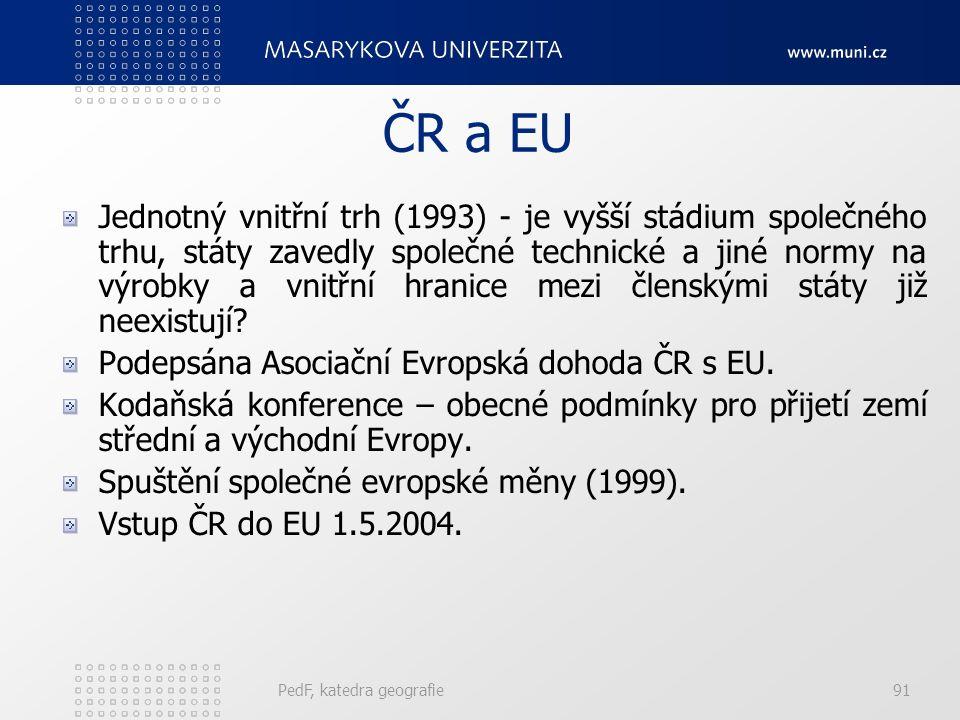ČR a EU Jednotný vnitřní trh (1993) - je vyšší stádium společného trhu, státy zavedly společné technické a jiné normy na výrobky a vnitřní hranice mezi členskými státy již neexistují.