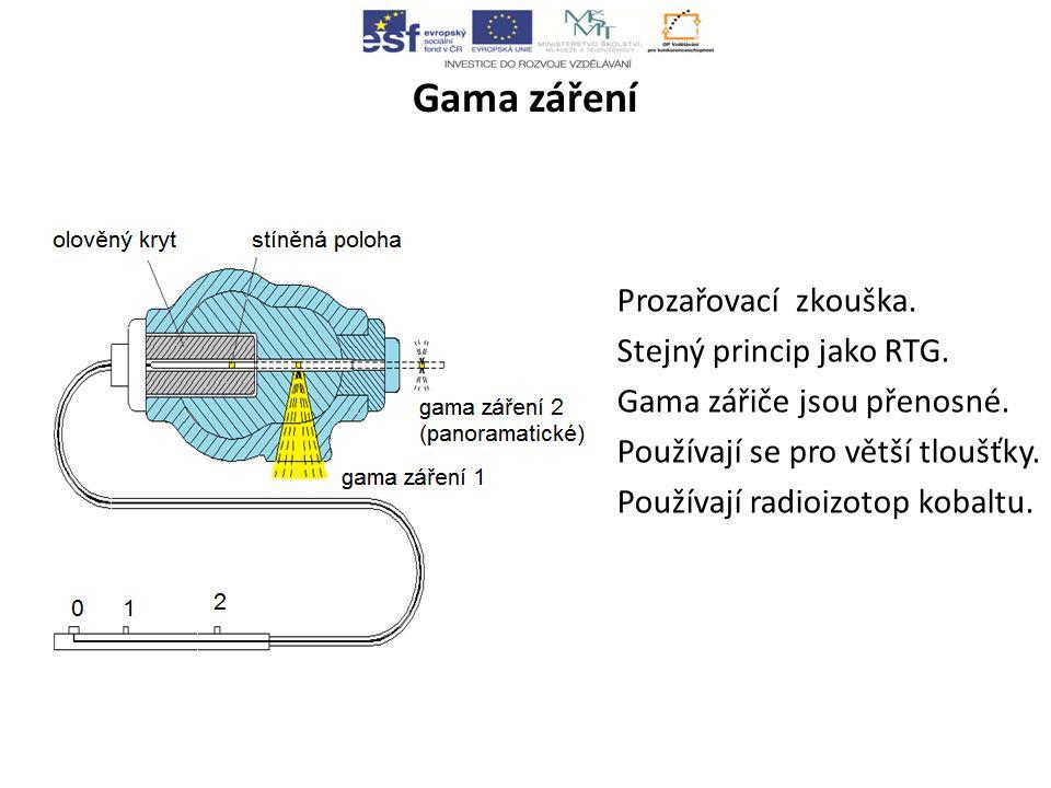 Ultrazvuková průchodová zkouška Princip: Elektrické impulzy ultrazvuku jsou přiváděny do galvanometru.