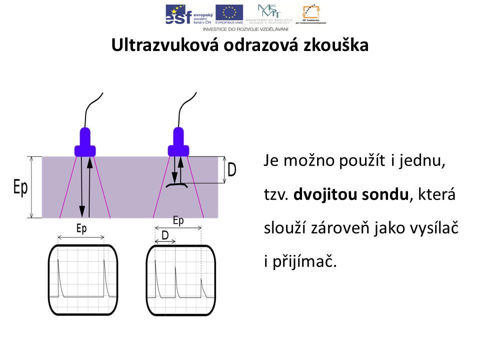Ultrazvuková odrazová zkouška Ultrazvukové vlny se odráží od protější stěny.