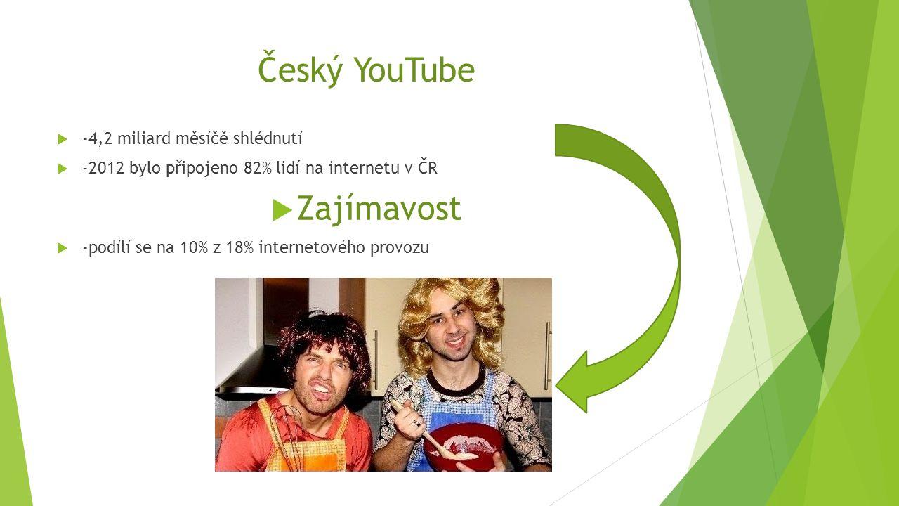 Český YouTube  -4,2 miliard měsíčě shlédnutí  -2012 bylo připojeno 82% lidí na internetu v ČR  Zajímavost  -podílí se na 10% z 18% internetového p