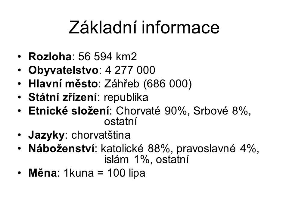 Základní informace Rozloha: 56 594 km2 Obyvatelstvo: 4 277 000 Hlavní město: Záhřeb (686 000) Státní zřízení: republika Etnické složení: Chorvaté 90%, Srbové 8%, ostatní Jazyky: chorvatština Náboženství: katolické 88%, pravoslavné 4%, islám 1%, ostatní Měna: 1kuna = 100 lipa