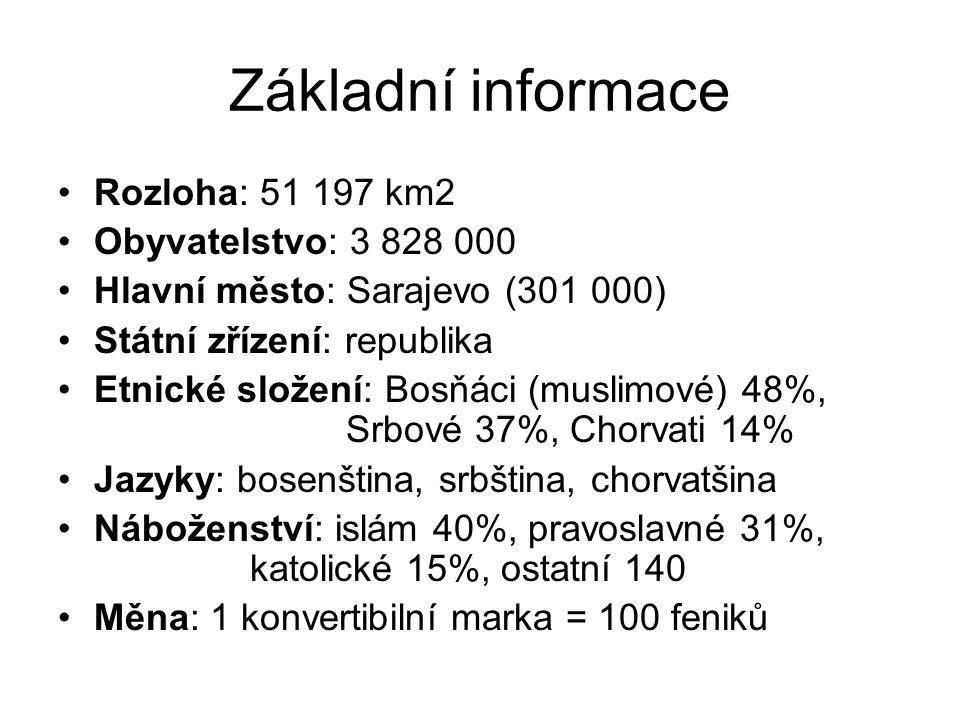 Základní informace Rozloha: 51 197 km2 Obyvatelstvo: 3 828 000 Hlavní město: Sarajevo (301 000) Státní zřízení: republika Etnické složení: Bosňáci (muslimové) 48%, Srbové 37%, Chorvati 14% Jazyky: bosenština, srbština, chorvatšina Náboženství: islám 40%, pravoslavné 31%, katolické 15%, ostatní 140 Měna: 1 konvertibilní marka = 100 feniků