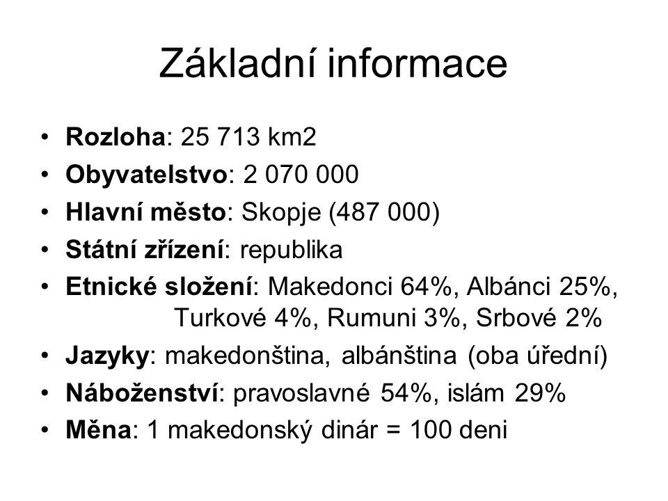Základní informace Rozloha: 25 713 km2 Obyvatelstvo: 2 070 000 Hlavní město: Skopje (487 000) Státní zřízení: republika Etnické složení: Makedonci 64%, Albánci 25%, Turkové 4%, Rumuni 3%, Srbové 2% Jazyky: makedonština, albánština (oba úřední) Náboženství: pravoslavné 54%, islám 29% Měna: 1 makedonský dinár = 100 deni