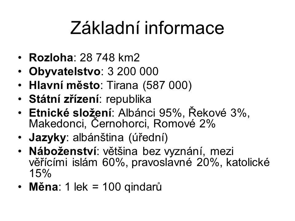 Základní informace Rozloha: 28 748 km2 Obyvatelstvo: 3 200 000 Hlavní město: Tirana (587 000) Státní zřízení: republika Etnické složení: Albánci 95%, Řekové 3%, Makedonci, Černohorci, Romové 2% Jazyky: albánština (úřední) Náboženství: většina bez vyznání, mezi věřícími islám 60%, pravoslavné 20%, katolické 15% Měna: 1 lek = 100 qindarů