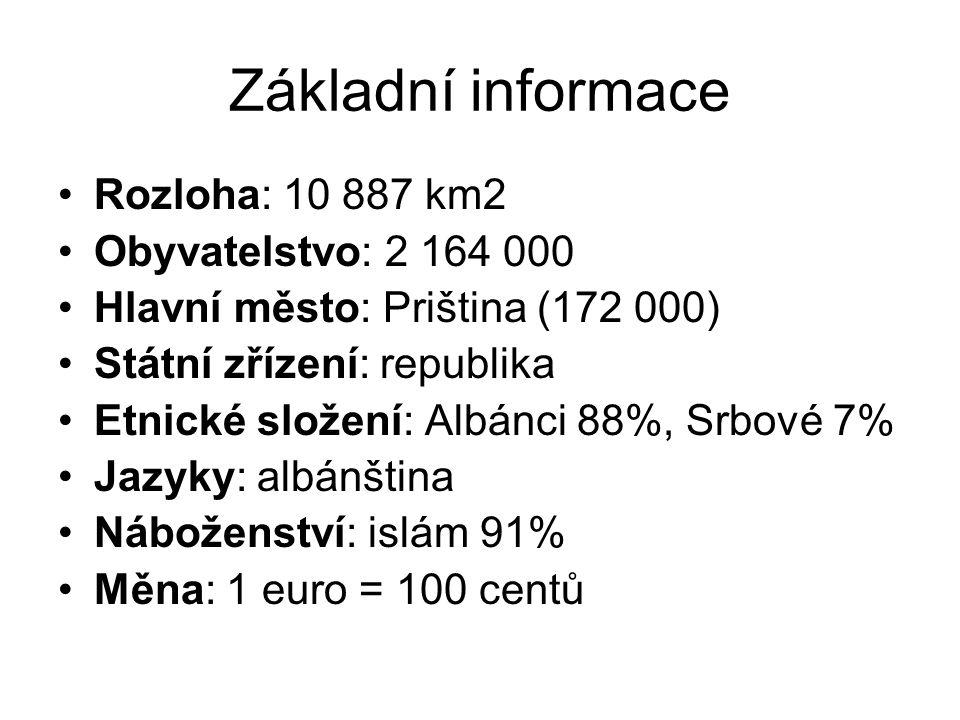 Základní informace Rozloha: 10 887 km2 Obyvatelstvo: 2 164 000 Hlavní město: Priština (172 000) Státní zřízení: republika Etnické složení: Albánci 88%, Srbové 7% Jazyky: albánština Náboženství: islám 91% Měna: 1 euro = 100 centů