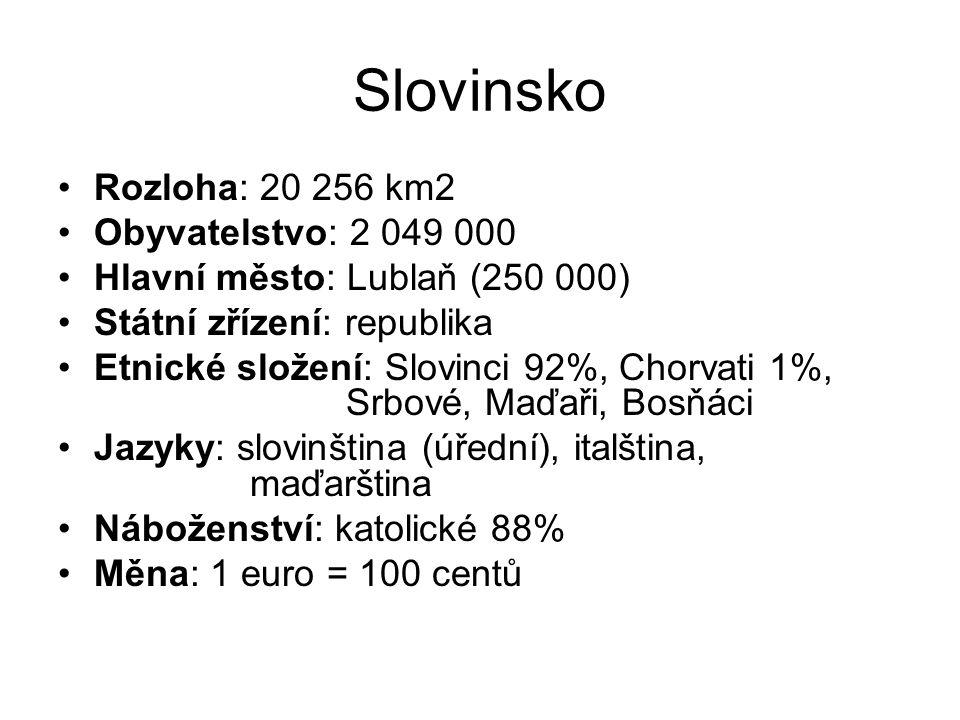 Slovinsko Rozloha: 20 256 km2 Obyvatelstvo: 2 049 000 Hlavní město: Lublaň (250 000) Státní zřízení: republika Etnické složení: Slovinci 92%, Chorvati 1%, Srbové, Maďaři, Bosňáci Jazyky: slovinština (úřední), italština, maďarština Náboženství: katolické 88% Měna: 1 euro = 100 centů