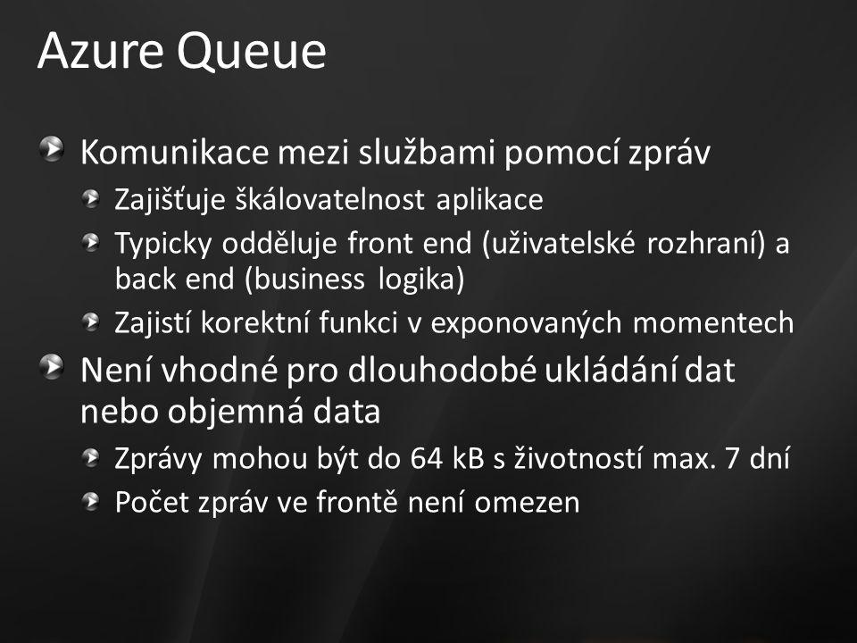 Azure Queue Komunikace mezi službami pomocí zpráv Zajišťuje škálovatelnost aplikace Typicky odděluje front end (uživatelské rozhraní) a back end (business logika) Zajistí korektní funkci v exponovaných momentech Není vhodné pro dlouhodobé ukládání dat nebo objemná data Zprávy mohou být do 64 kB s životností max.